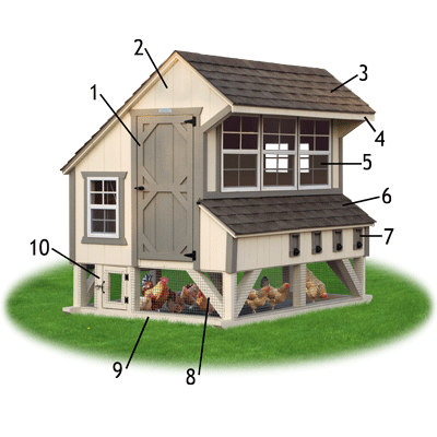 chicken condo features and benefits